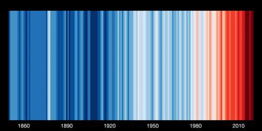 Šta predstavljaju klimatske štrafte?